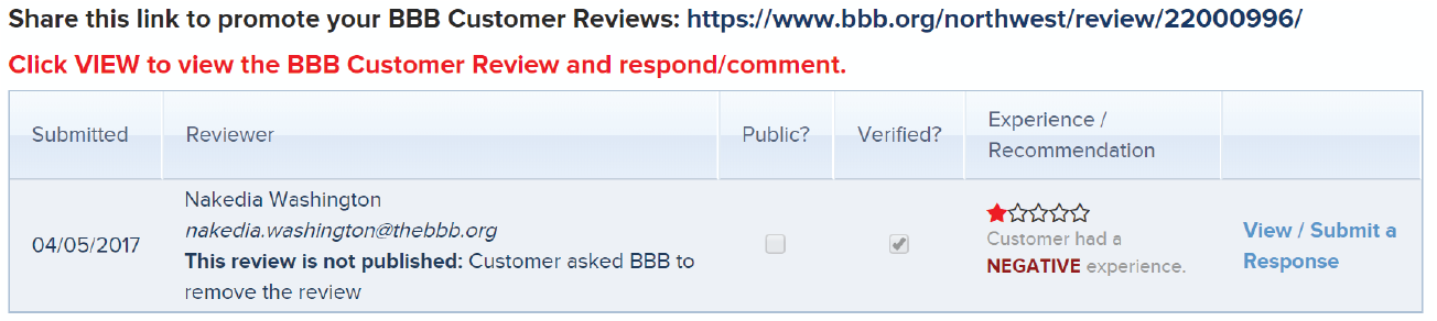 BBB review response interface